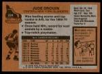 1975 Topps #224  Jude Drouin   Back Thumbnail