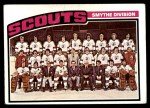 1976 Topps #138   Scouts Team Front Thumbnail