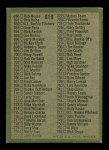 1971 Topps #619 WAV  Checklist 6 Back Thumbnail