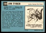 1964 Topps #108  Jim Tyrer  Back Thumbnail