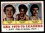 1973 Topps #236  Roger Brown / Glen Combs / Louie Dampier  Front Thumbnail