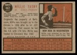 1962 Topps #462 xEMB Willie Tasby  Back Thumbnail