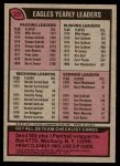 1977 Topps #221   Eagles Team Checklist Back Thumbnail
