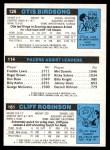 1980 Topps   -  Cliff Robinson / Johnny Davis / Otis Birdsong 161 / 114 / 125 Back Thumbnail