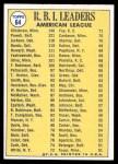 1970 Topps #64   -  Reggie Jackson / Harmon Killebrew / Boog Powell AL RBI Leaders Back Thumbnail