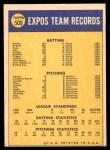1970 Topps #509   Expos Team Back Thumbnail