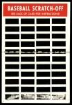 1970 Topps Scratch-Offs  Juan Marichal  Back Thumbnail