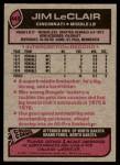 1977 Topps #449  Jim LeClair  Back Thumbnail