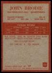 1965 Philadelphia #171  John Brodie  Back Thumbnail