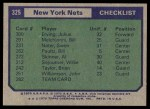 1975 Topps #325   New York Nets Back Thumbnail