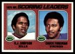 1976 Topps #204   -  O.J. Simpson / Chuck Foreman  Scoring Leaders Front Thumbnail