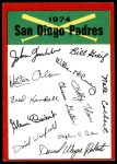 1974 Topps Red Team Checklist   Padres Team Checklist Front Thumbnail