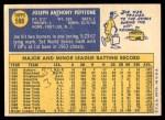 1970 Topps #598  Joe Pepitone  Back Thumbnail