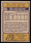1979 Topps #251  Mike Hartenstine  Back Thumbnail