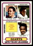 1980 Topps #94   Giants Leaders Checklist Front Thumbnail