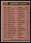 1980 Topps #57   Seahawks Leaders Checklist Back Thumbnail