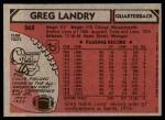 1980 Topps #265  Greg Landry  Back Thumbnail