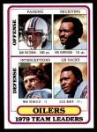 1980 Topps #432   -  Dan Pastorini / Ken Burrough / Mike Reinfelot / Jesse Baker Oilers Leaders & Checklist Front Thumbnail