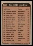 1981 Topps #244   -  William Andrews / Alfred Jenkins / Al Richardson / Joel Williams Falcons Leaders & Checklist Back Thumbnail