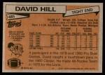 1981 Topps #485  David Hill  Back Thumbnail
