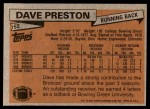 1981 Topps #52  Dave Preston  Back Thumbnail