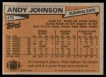 1981 Topps #472  Andy Johnson  Back Thumbnail