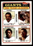 1981 Topps #188   -  Billy Taylor / Earnest Gray / Mike Dennis / Gary Jeter Giants Leaders & Checklist Front Thumbnail