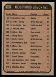 1981 Topps #197   Dolphins Leaders Checklist Back Thumbnail