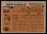 1981 Topps #511  Jeff Komlo  Back Thumbnail