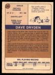 1974 O-Pee-Chee WHA #20  Dave Dryden  Back Thumbnail