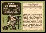 1970 Topps #31  Denis DeJordy  Back Thumbnail