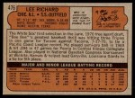 1972 Topps #476  Lee Richard  Back Thumbnail