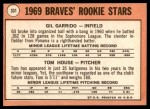 1969 Topps #331   -  Gil Garrido / Tom House Braves Rookies Back Thumbnail