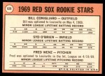 1969 Topps #628   -  Billy Conigliaro / Syd O'Brien / Fred Wenz Red Sox Rookies Back Thumbnail
