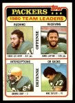 1981 Topps #151   Packers Leaders Checklist Front Thumbnail