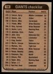 1981 Topps #188   -  Billy Taylor / Earnest Gray / Mike Dennis / Gary Jeter Giants Leaders & Checklist Back Thumbnail