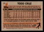 1983 Topps #132  Todd Cruz  Back Thumbnail