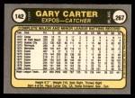 1981 Fleer #142  Gary Carter  Back Thumbnail