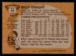 1981 Topps #91 MW Billy Knight  Back Thumbnail