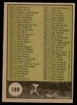 1961 Topps #189 B  Checklist 3 Back Thumbnail