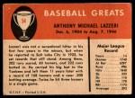 1961 Fleer #54  Tony Lazzeri  Back Thumbnail