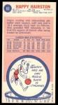1969 Topps #83  Happy Hairston  Back Thumbnail