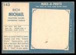 1961 Topps #143  Rich Michael  Back Thumbnail
