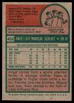 1975 Topps #452  Angel Mangual  Back Thumbnail