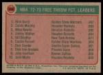 1973 Topps #156   -  Rick Barry / Calvin Murphy / Mike Newlin NBA Free Throw Pct. Leaders Back Thumbnail