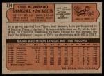1972 Topps #774  Luis Alvarado  Back Thumbnail