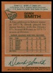 1978 Topps #222  Derek Smith  Back Thumbnail