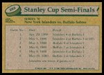 1980 Topps #262   Stanley Cup Semifinals - Islanders-Sabres Back Thumbnail