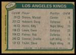 1980 Topps #171   -  Charlie Simmer Kings Leaders Back Thumbnail