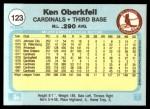 1982 Fleer #123  Ken Oberkfell  Back Thumbnail